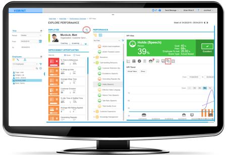 Verint KPI Review